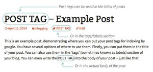 Post tag examples for Knitting And Crochet Blog Week